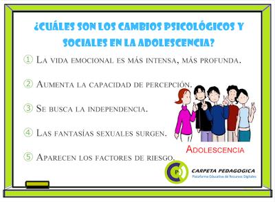 Cuáles Son Los Cambios Psicológicos Y Sociales En La Adolescencia Http Blog Carpetapedagogica Com 2013 11 Cuales Socialismo Carpeta Pedagogica Emocional