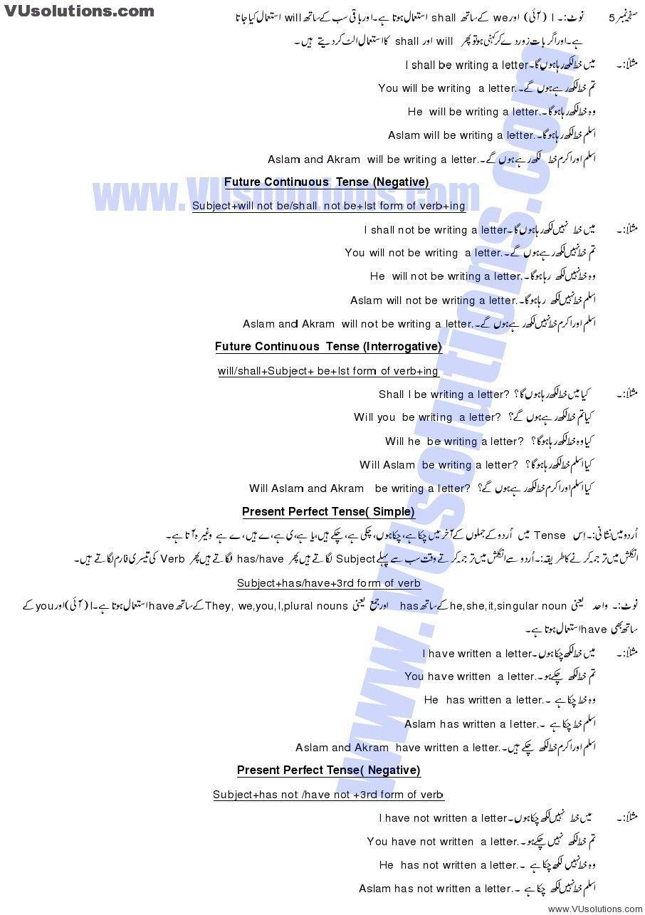 English tenses in urdu book easy download also pinterest rh