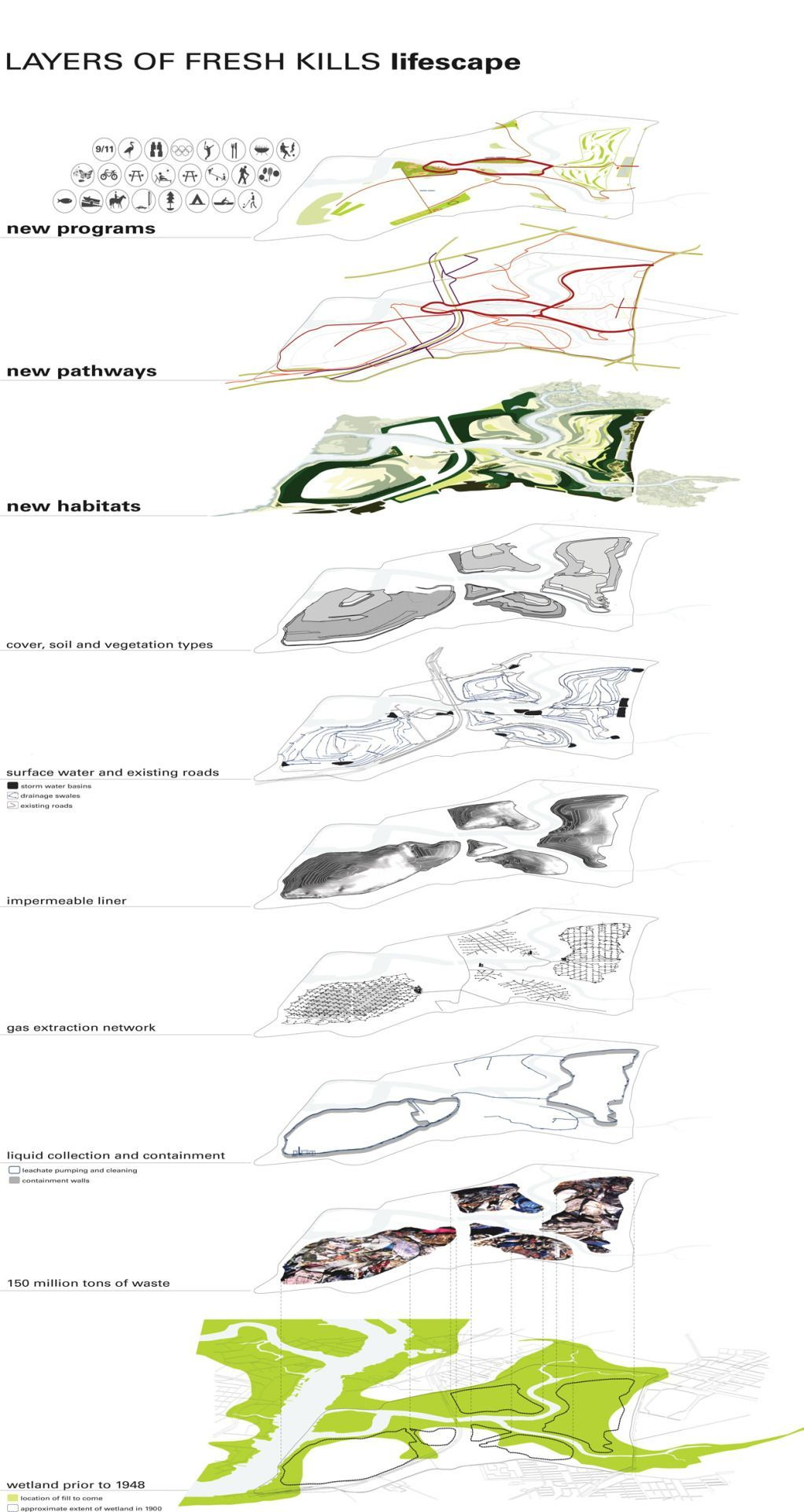 hight resolution of fieldoperations freshkills site analysis architecture museum architecture architecture diagrams concept architecture