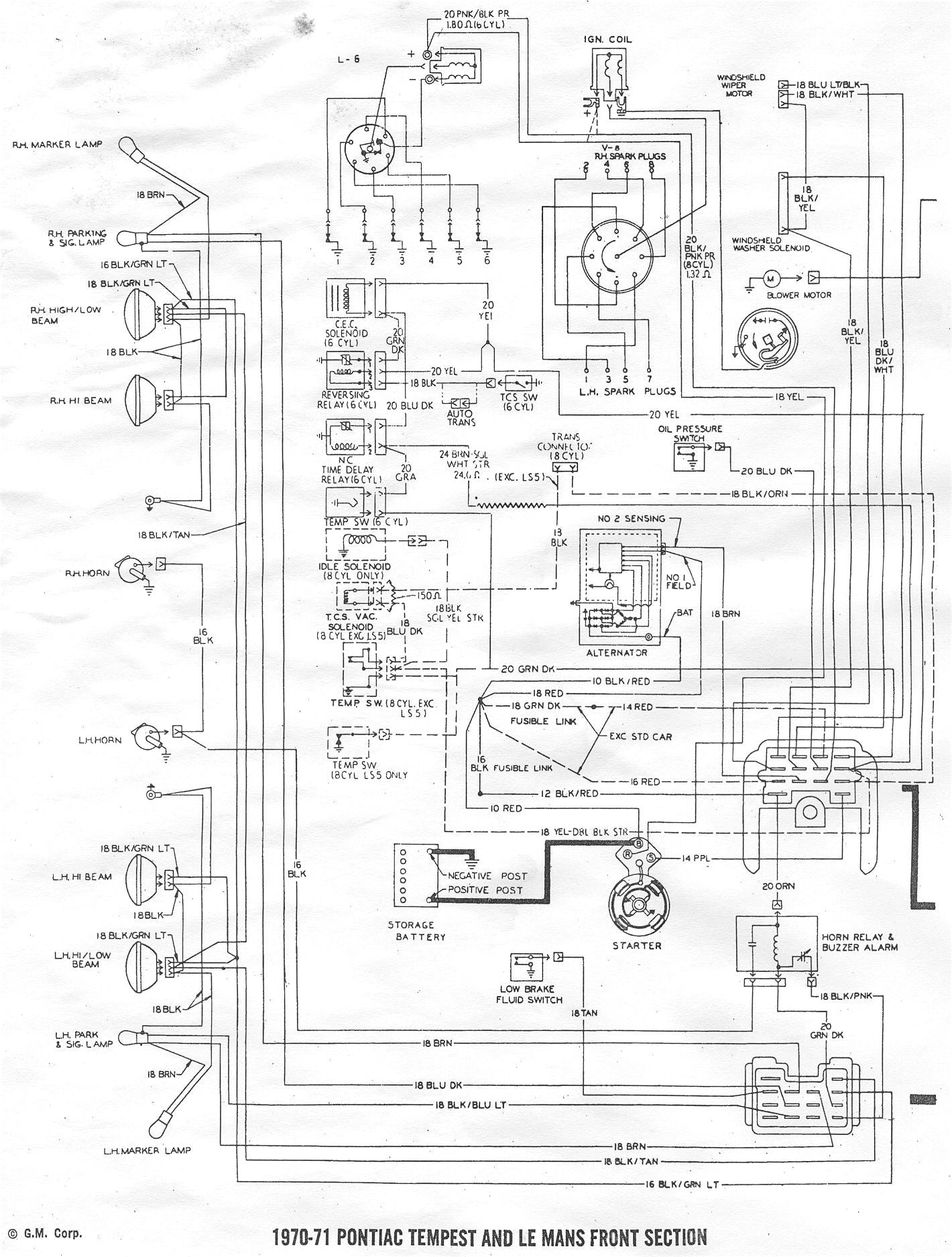 1972 Triumph Bonneville Wiring Diagram Monocot Seed 1976 Midget Schematic Database