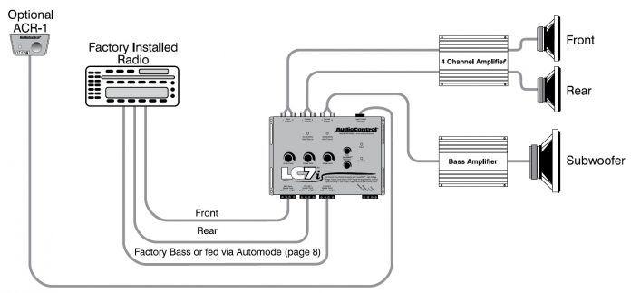 12 Simple Car Amplifier Wiring Diagram Installation Bacamajalah Car Amplifier Car Audio Installation Audio Design