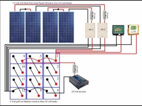 diy solar panel system wiring diagram one of ldspreppers many videos on youtube. Interior Design Ideas. Home Design Ideas