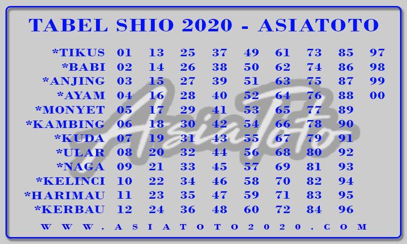 Bonus New MEMBER 200 RIBU (100%) di 2020   Indonesia, Shio