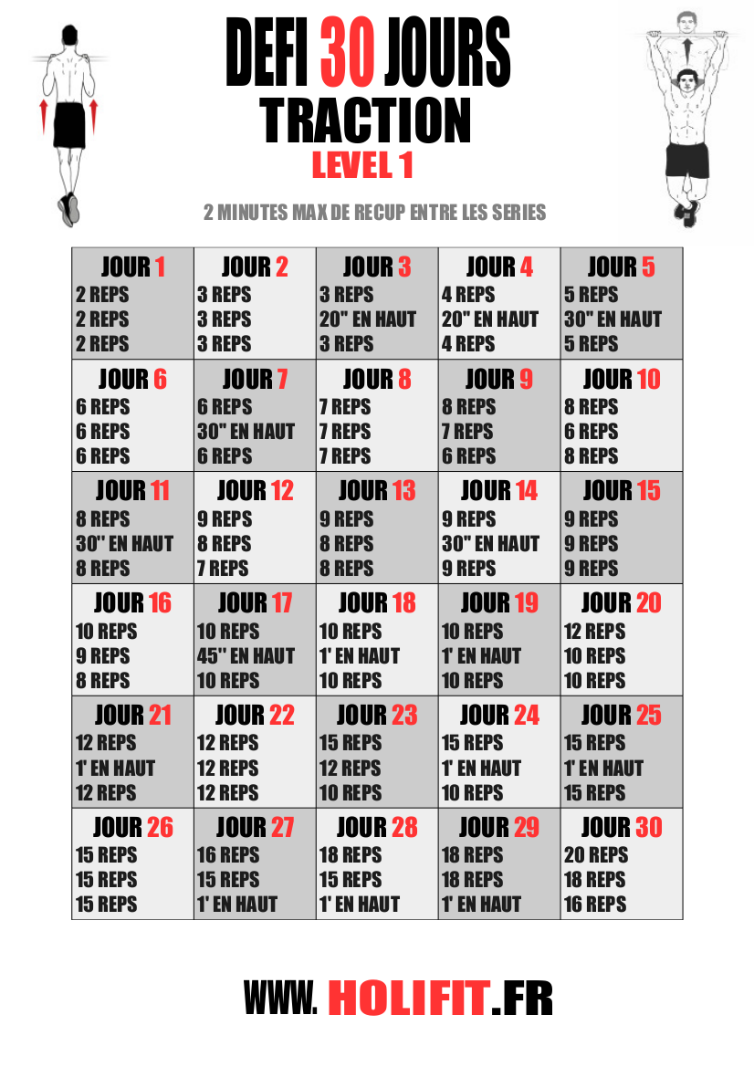 Ce défi de 30 jours vous propose une progression pour vous améliorer en  traction. Un exercice de base de la musculation pour le dos. 4b8cb7dbe0e