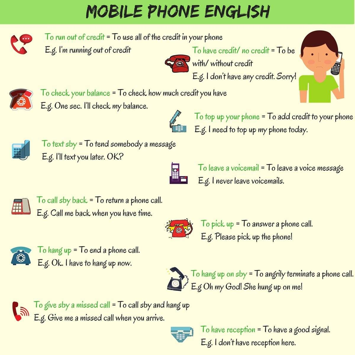 Common Telephone Vocabulary And Phrases In English