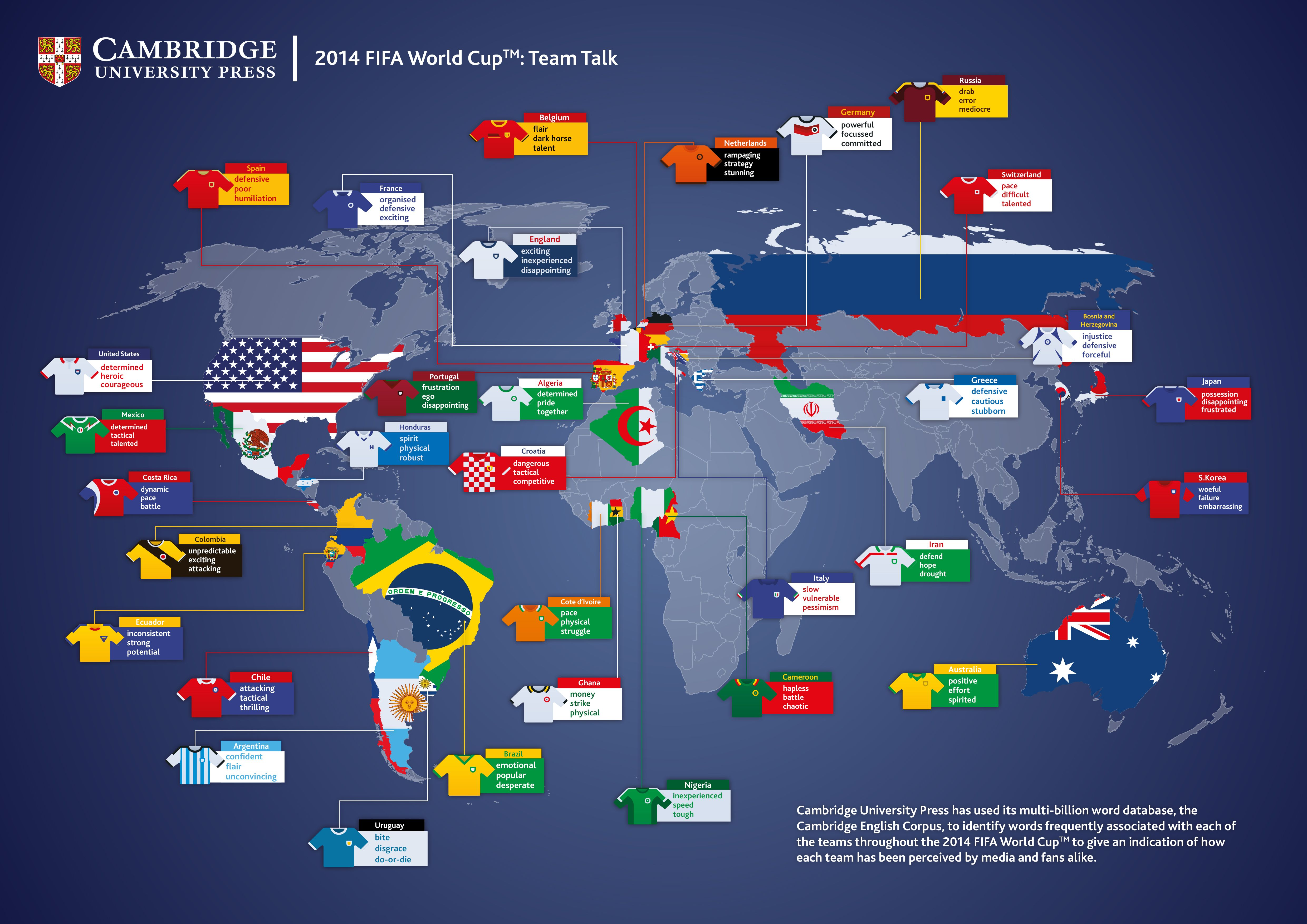 Fifa world cup teams described in 3 words infographic fifa world cup teams described in 3 words infographic gumiabroncs Image collections