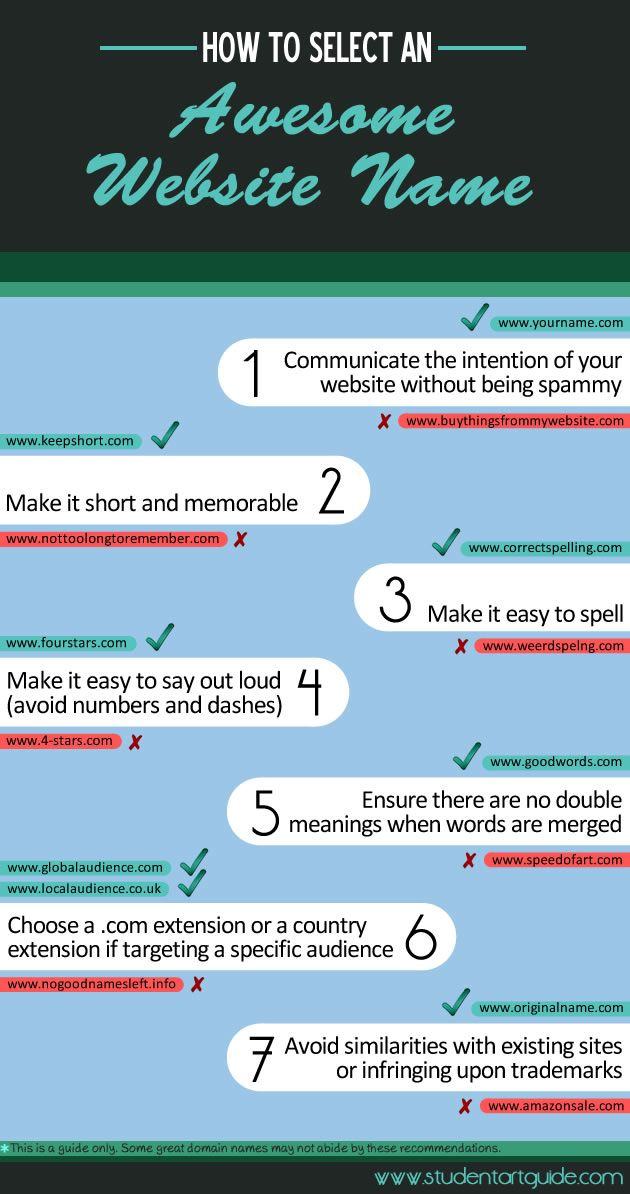 How To Make An Artist Website And Why You Need One Artist Websites How To Memorize Things Website Names