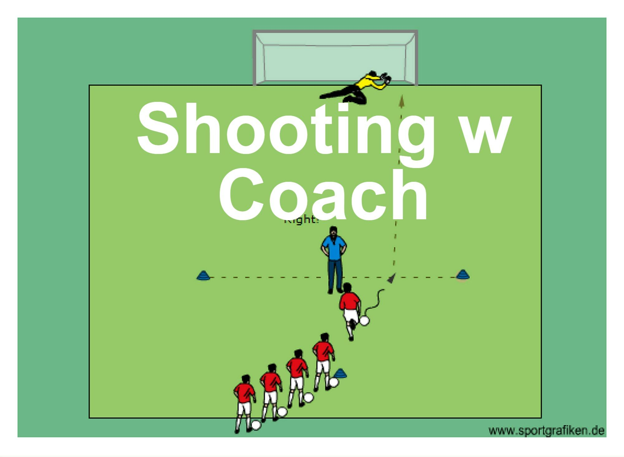 U8 Soccer Shooting Drills For Training Soccer Drills For Kids Soccer Shooting Drills Soccer Drills