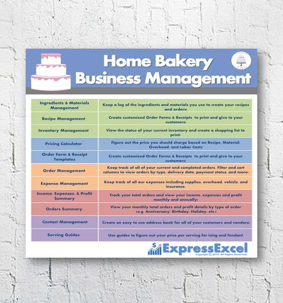 Cake Decorating Home Bakery Business Management Software + Pricing - simple business expense spreadsheet
