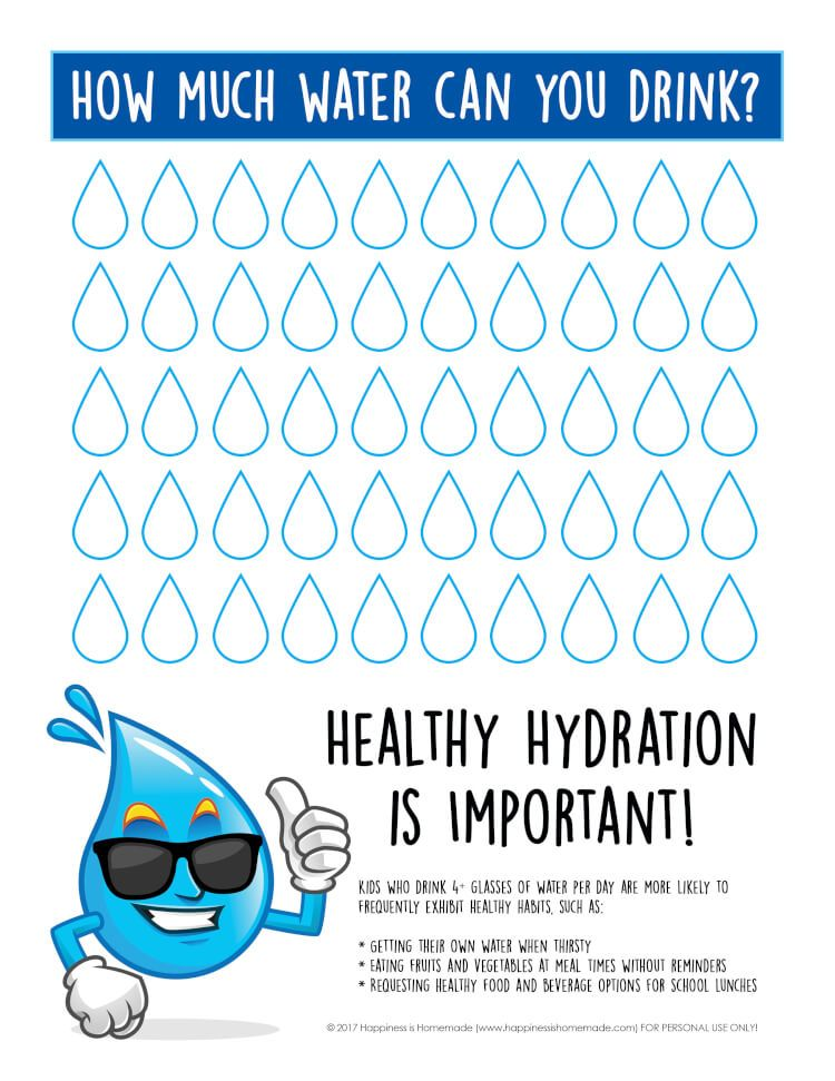 Healthy hydration water tracking chart happiness is homemade also rh pinterest