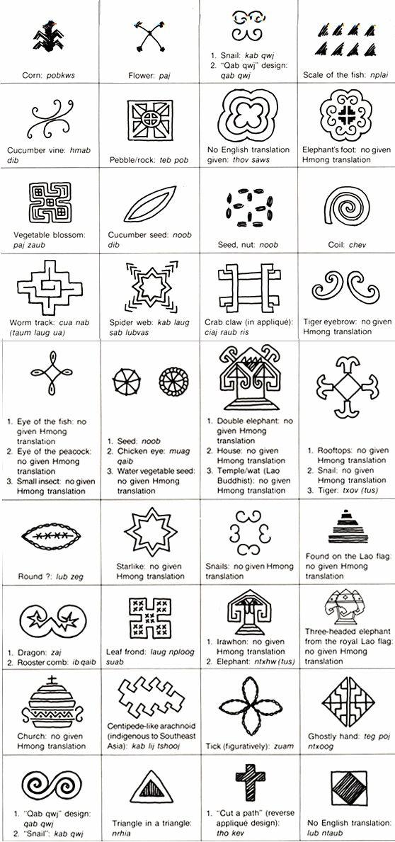 Hmong symbols   Symbol   Pinterest   Bordado, Textiles y Étnico