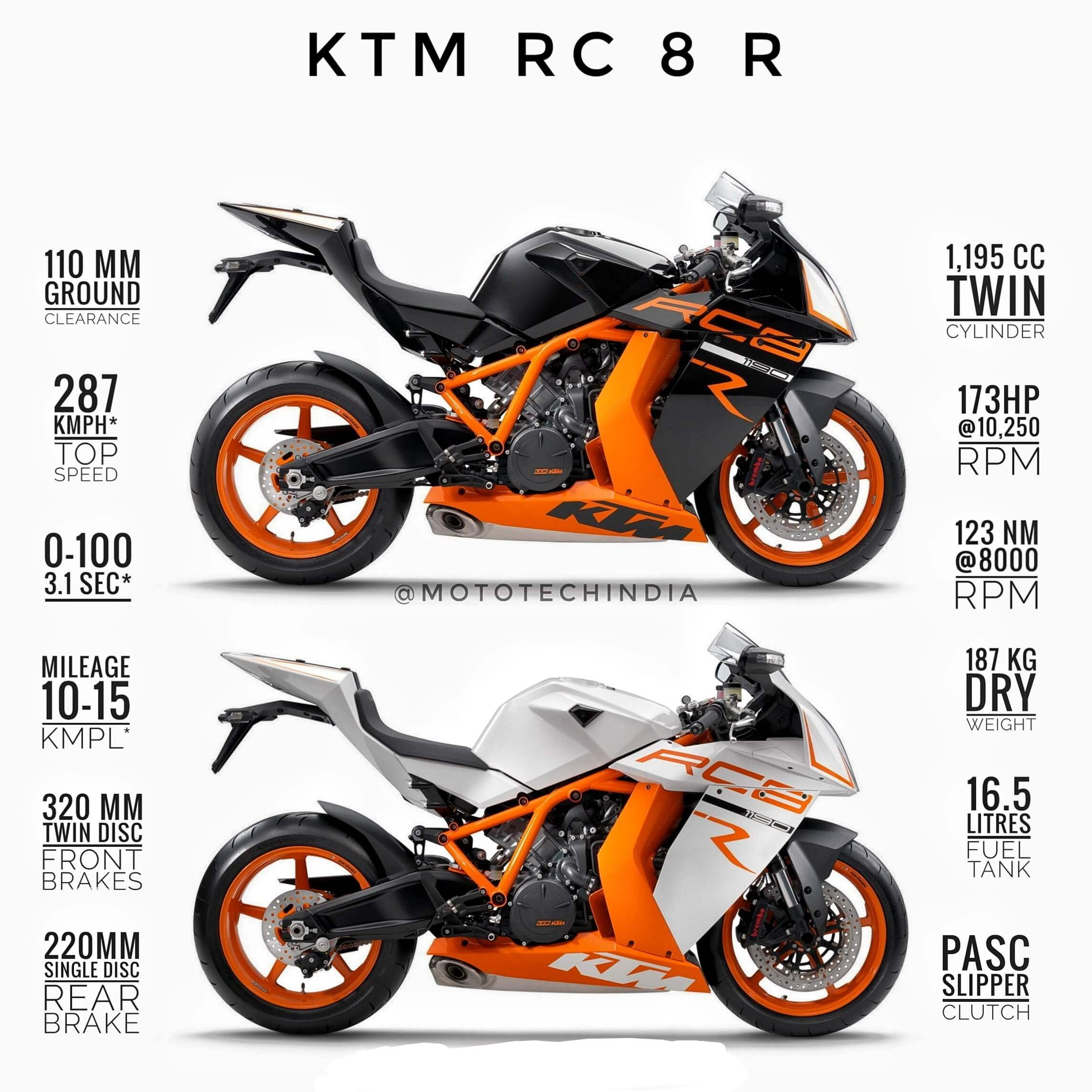 Pin By Lalo On Coches In 2020 Bike Brands Bike Ktm