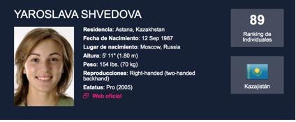 YAROSLAVA SVEDOVA. Fecha de nacimiento: 12 septiembre1987... Lee más en https://www.facebook.com/Tennis-Sportwork-ES-1083185975059605/