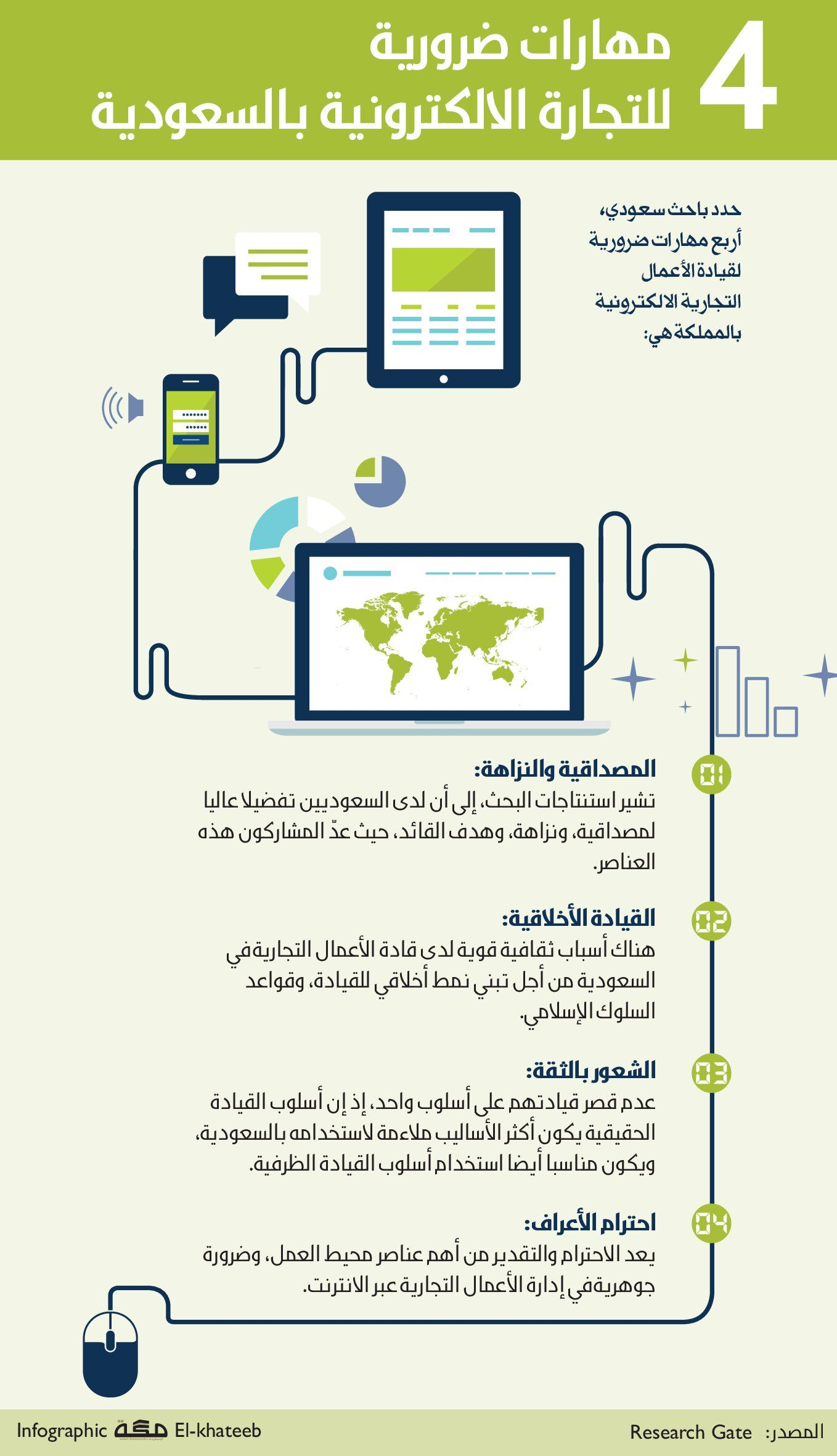 Pin By Newspaper On Infographic Makkahnp Infographic Shopping Screenshots