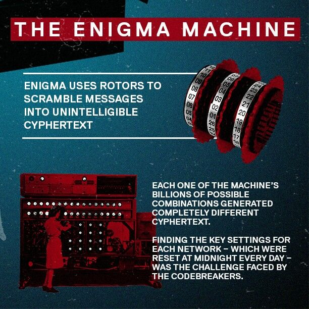the enigma machine - the imitation game
