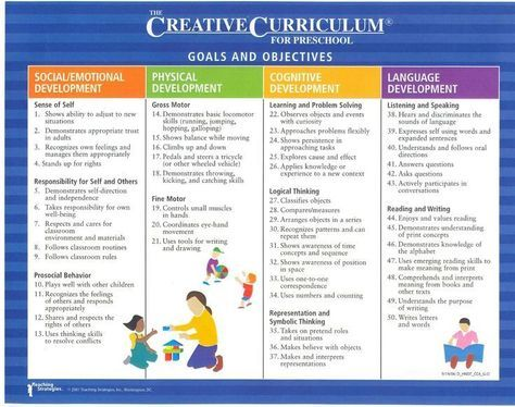 006 Pin Pin Creative Curriculum For Preschool Lesson Plan