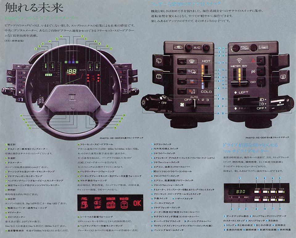 以前所想像的未來 最不知道怎麼操作的汽車儀表板isuzu Piazza Impulse Citroen Cx Subaru Xt Lancia Orca Medusa 毒舌痞子的五四三日記 痞客邦
