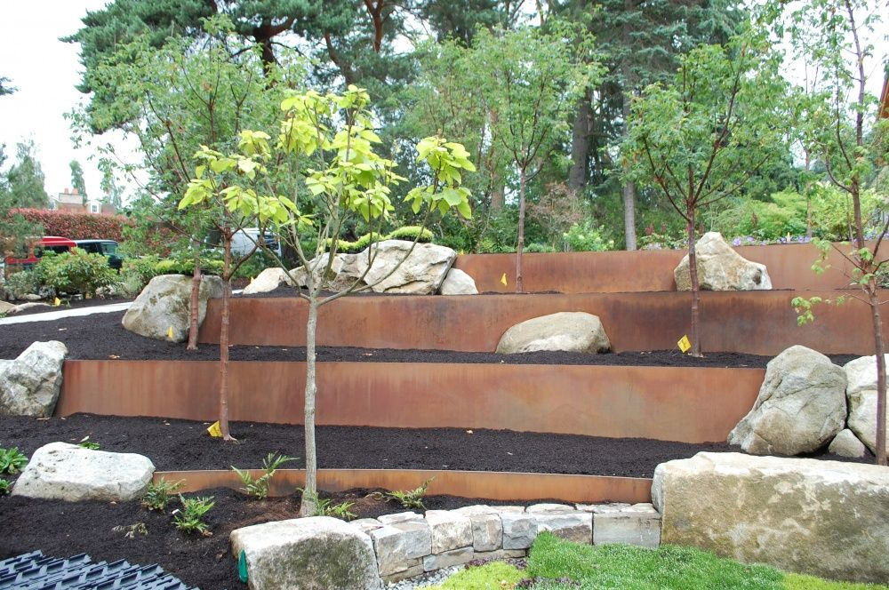 Pin by Coyote Gardens on landscape design   Backyard ...