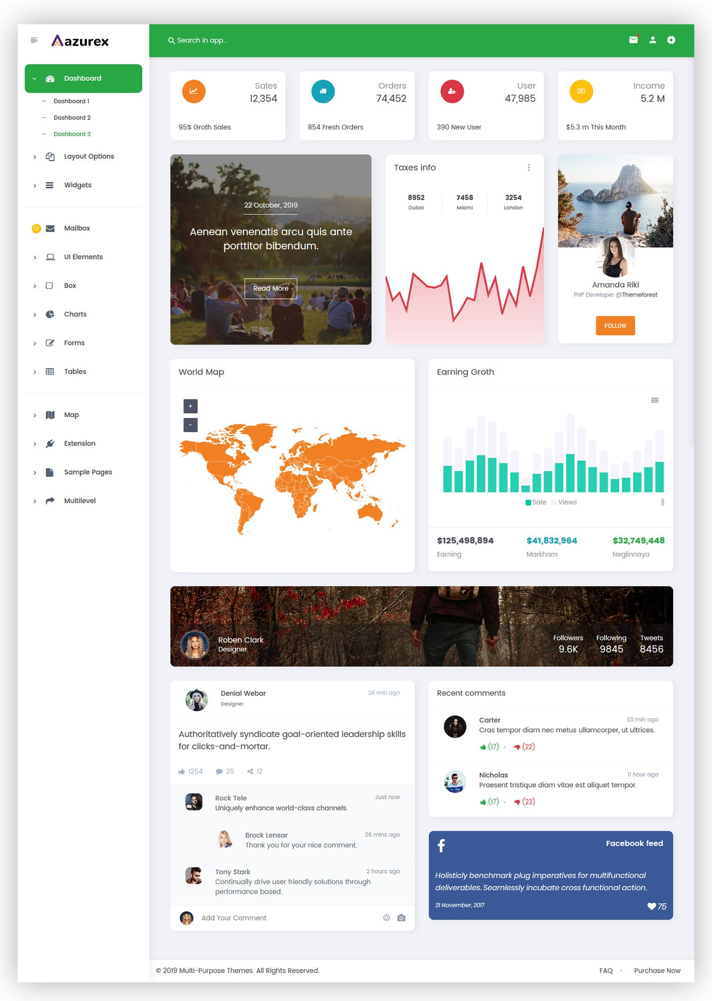 Azurex Bootstrap 4 Admin Dashboard Template In 2020 Dashboard Template Templates Ecommerce Template