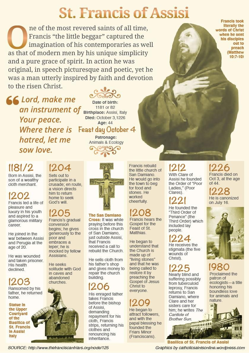 """Archdiocese of NY on Twitter: """"Today is the feast day of St Francis of Assisi! Click the photo to learn more about his life #ArchNY #feastday http://t.co/smlOz0kVoC"""""""