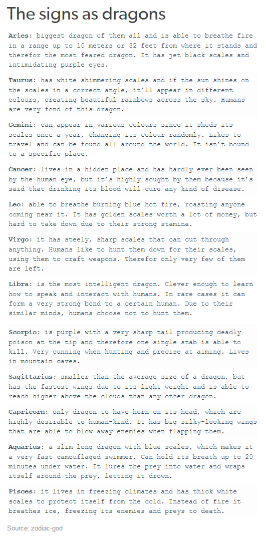 The 12 Zodiac Signs as Dragons. Cancer Zodiac Sign