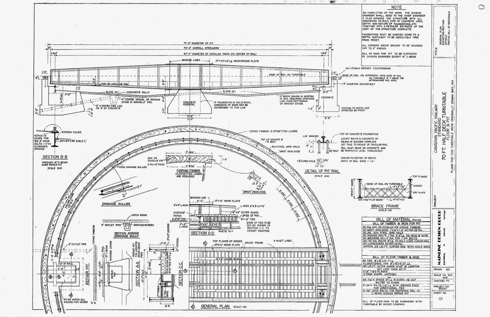 Pin by Daniel Kirshman on Layout | Model trains, Small ... Railroad Roundhouse Plans Blueprints on railroad roundhouses missouri, lionel train track layout plans, railroad stations, railroad tracks, 4x8 ho track plans, railroad yards in chicago, on30 track plans, railroad water tower plans, railroad roundhouses chicago, railroad structure plans, walthers track plans, ho scale turntable plans, railroad shops, railroad roundhouses in ohio, railroad yard design, railroad turntable, railroad engine shed plans, o gauge turntable plans,