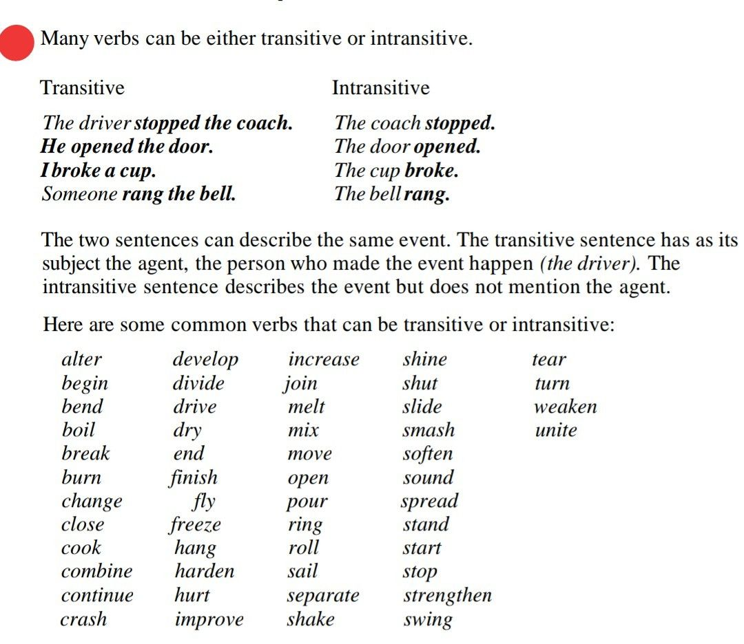 Verbs Which Are Used As Transitive And Intransitive