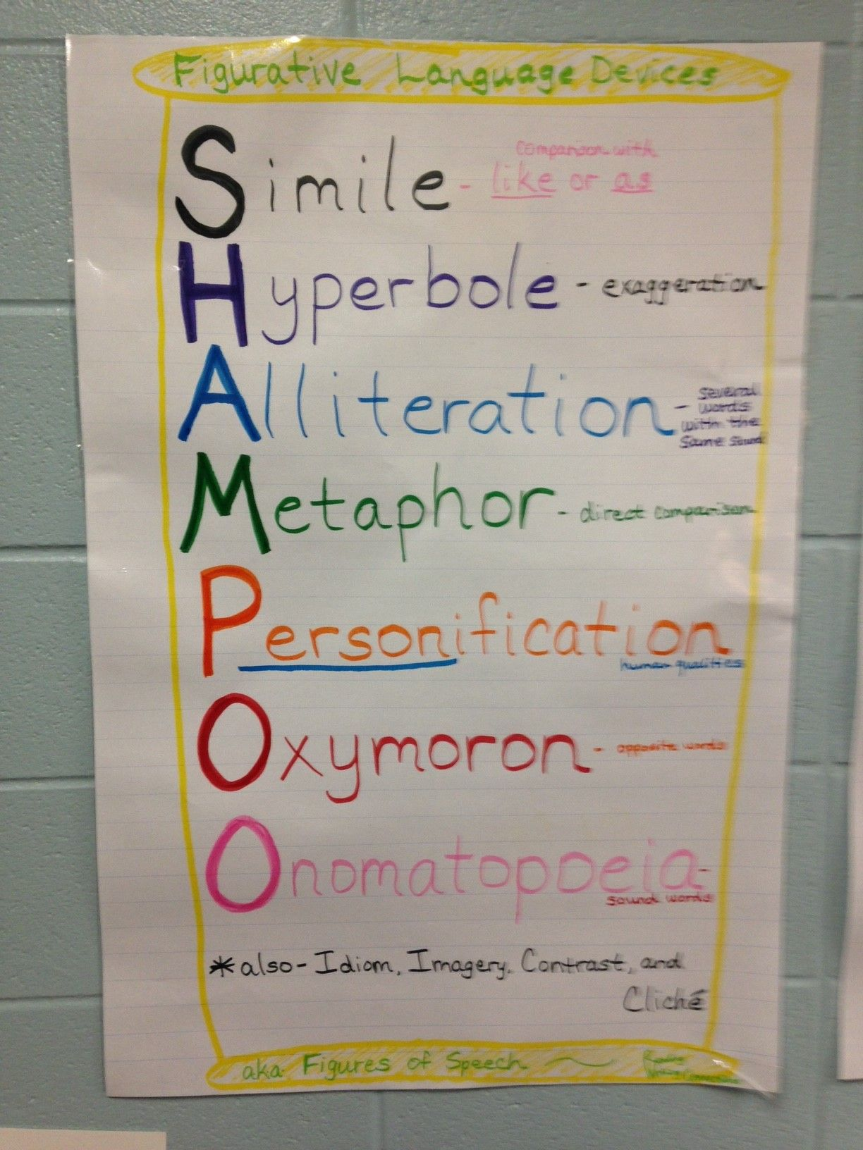 Image result for elements of poetry anchor charts   Fabulous Fourth ...