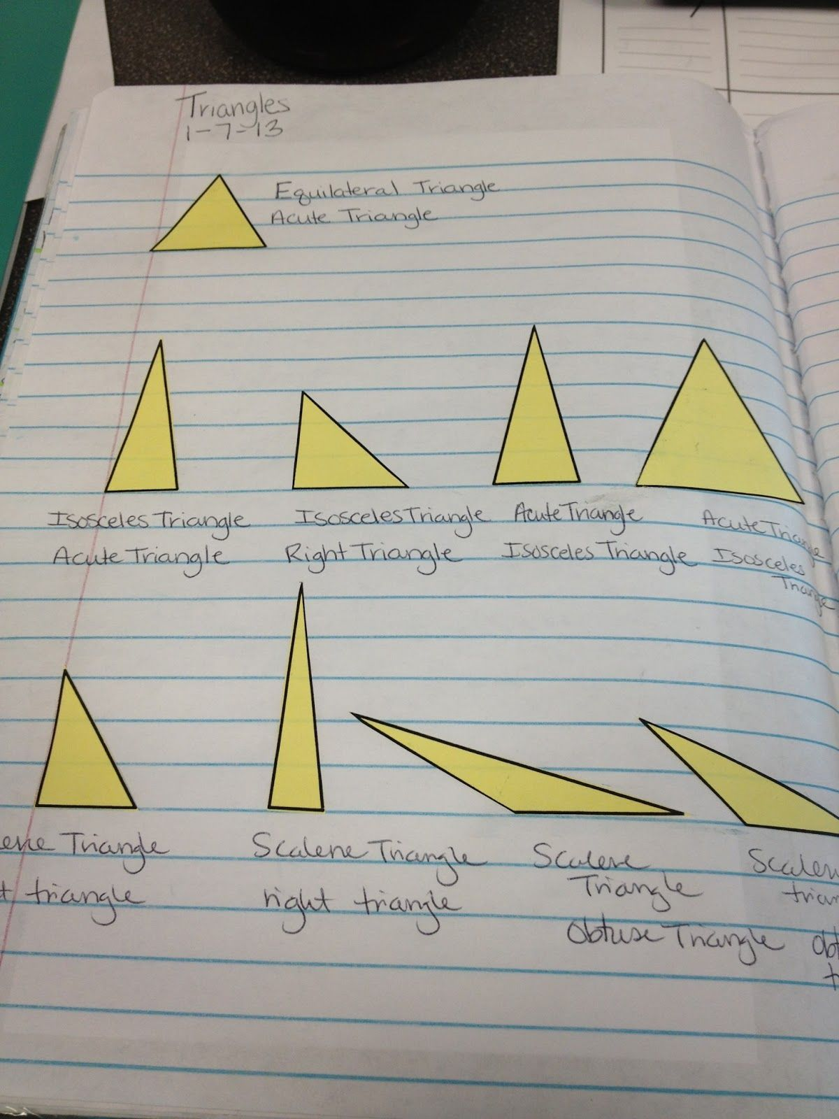Here S A Nice Idea For Sorting And Classifying Triangles Geometry