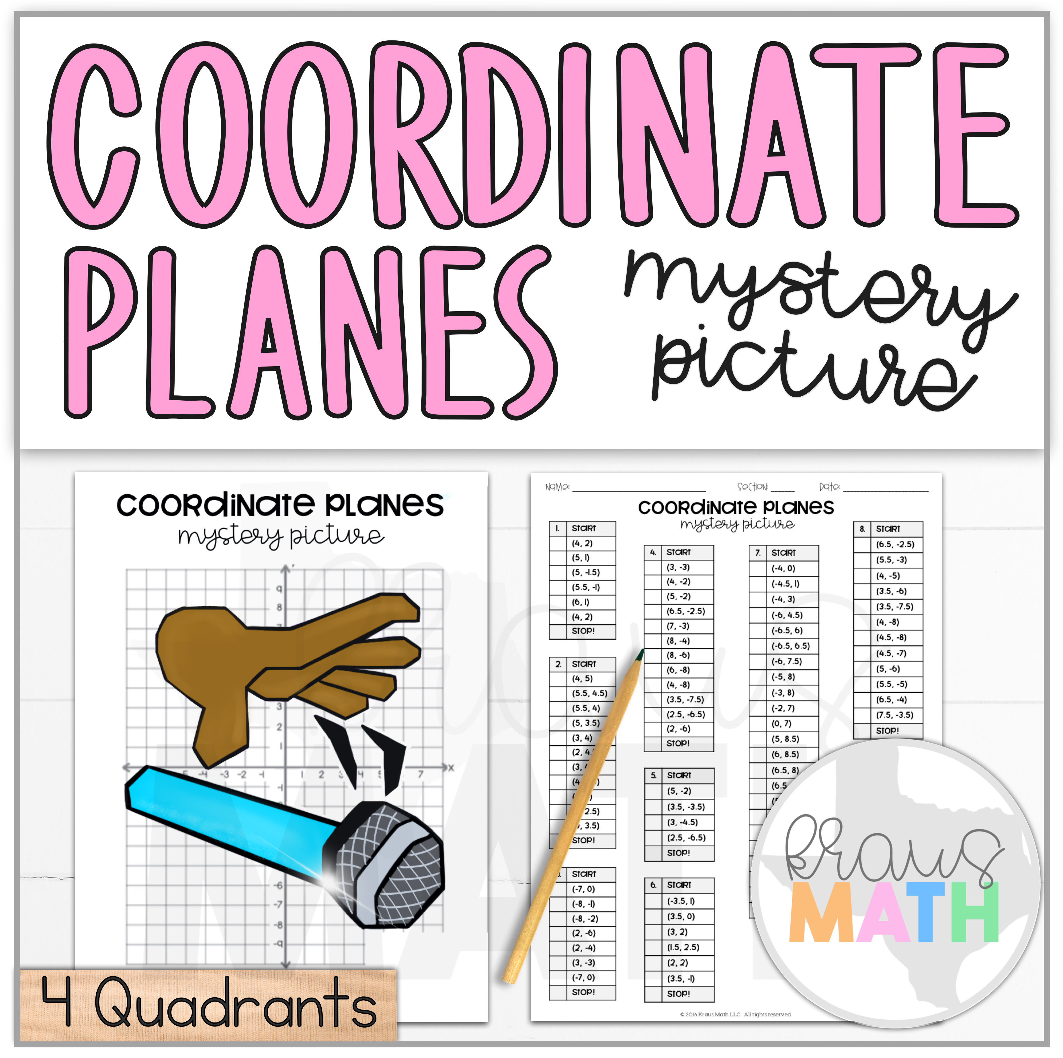 Mic Drop Coordinate Plane Activity 4 Quadrants