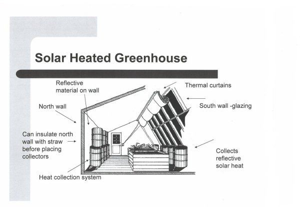 Solar Greenhouse Plans Research And Extension Center