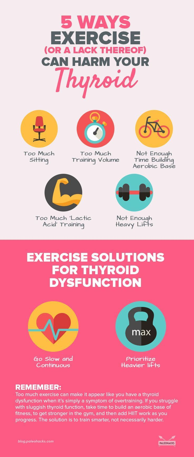 Exercise is a great tool to help restore healthy thyroid