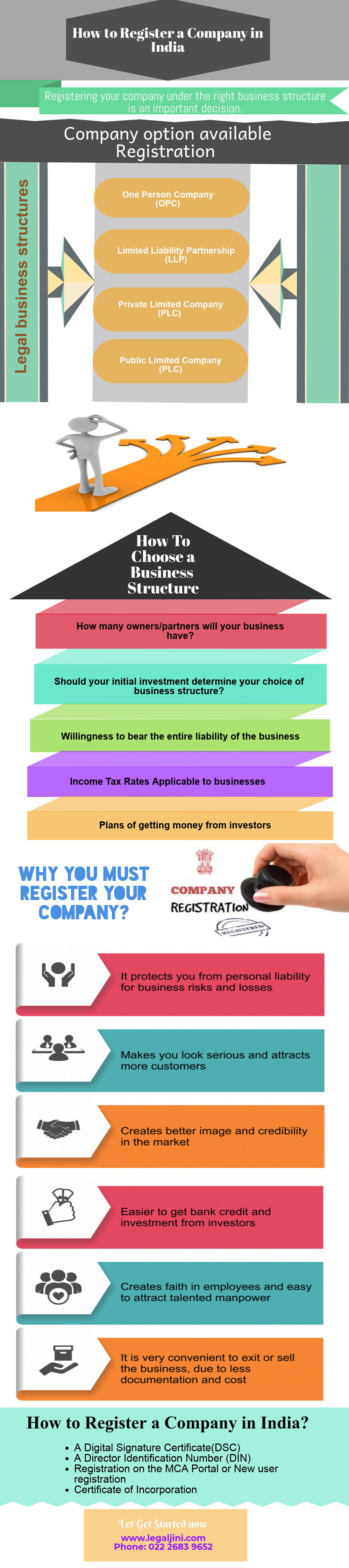 Applicability Of Ind As To Private Limited Companies