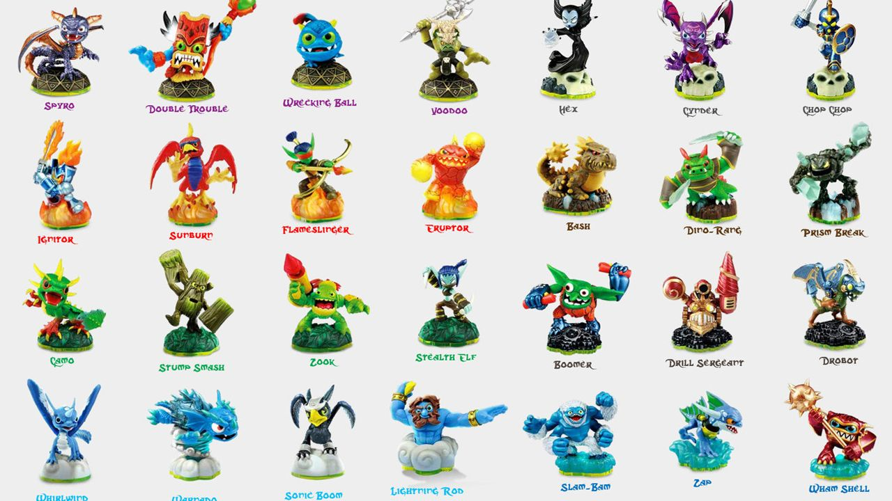 9 Cool Facts That You Never Knew About Skylanders