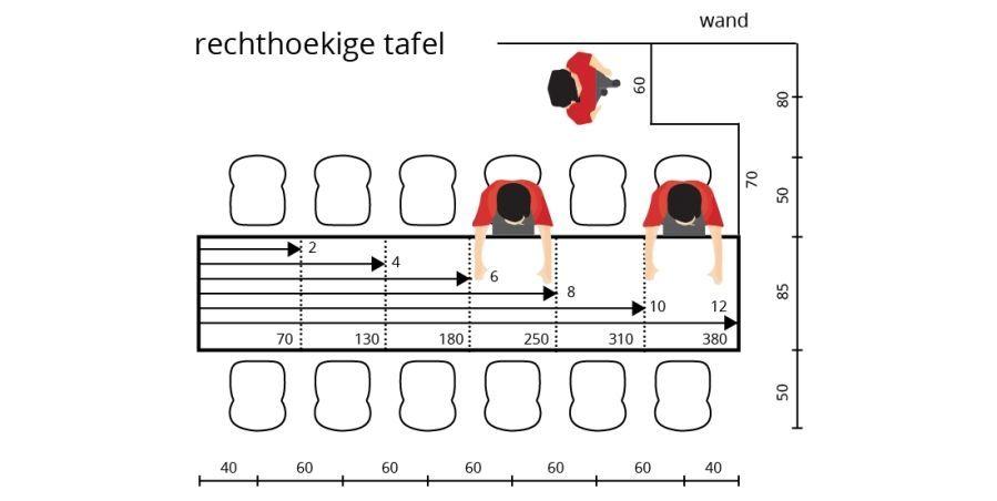 Ronde Tafel 4 Personen Afmeting.De Ideale Afmetingen Van Een Eettafel Op Basis Van Het