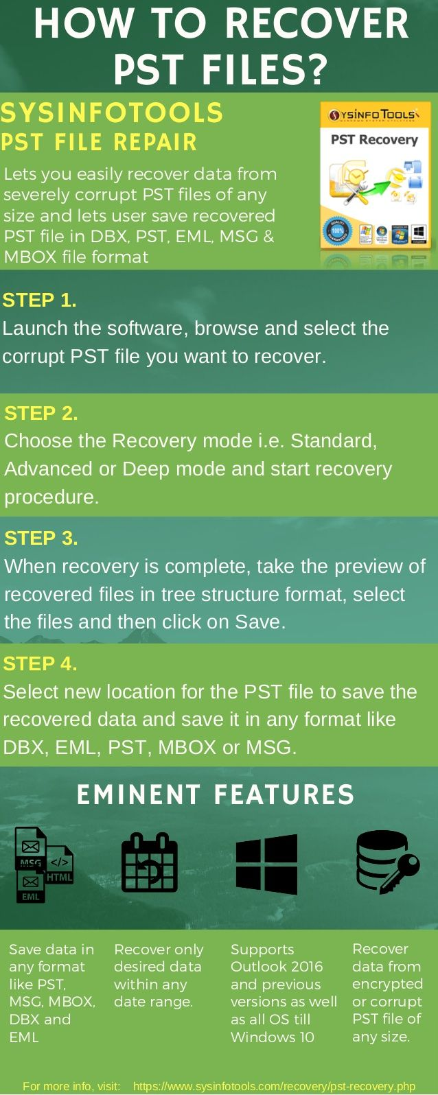 folder corrupted how to recover