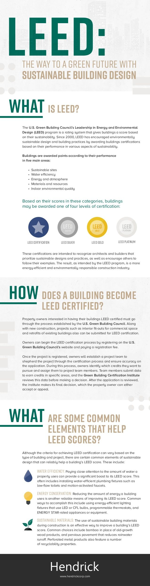 Leed The Way To A Green Future With Sustainable Building Design