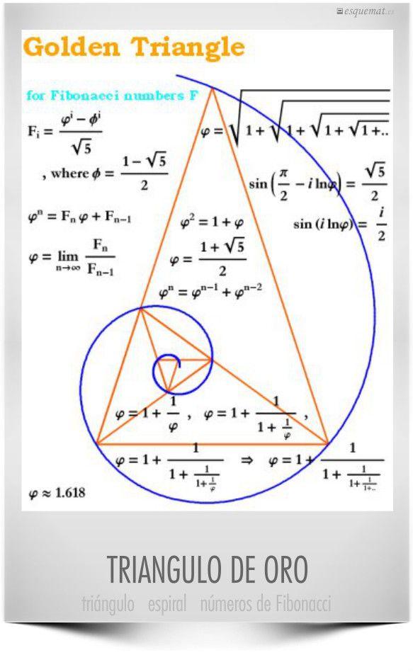 Esquemat tri ngulo de oro geometry pinterest de oro for Piscina triangulo de oro