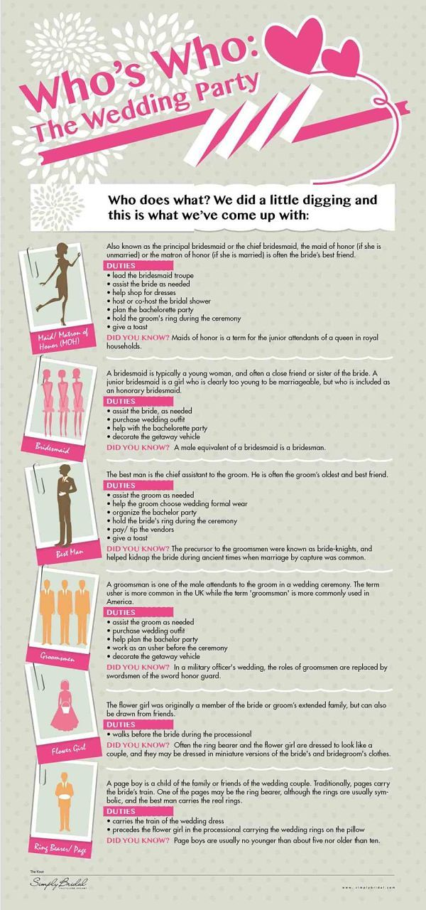 Infographic Who S The Wedding Party A Little More Info Regarding Bridal Duties