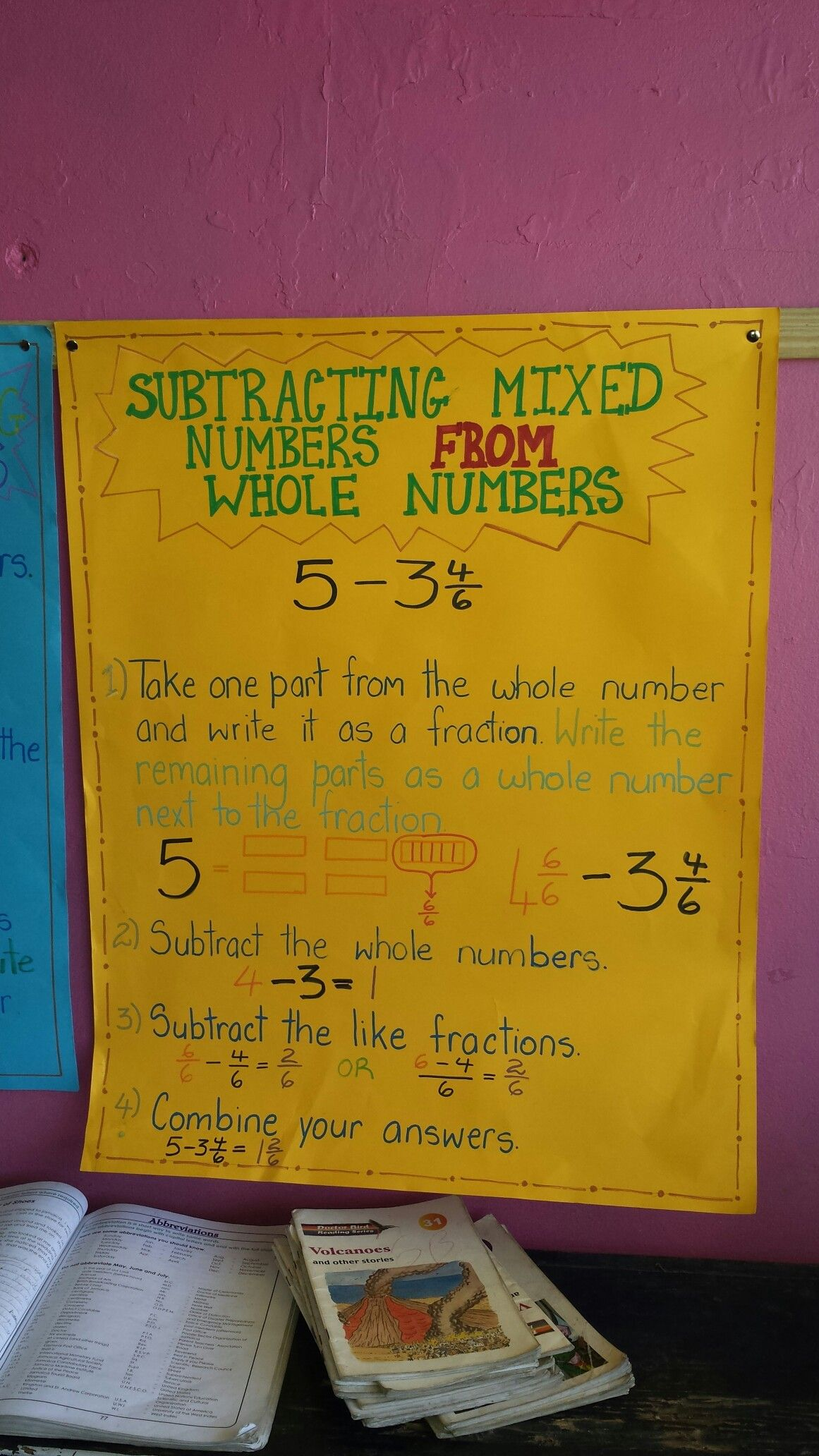 Mixednumbers Subtraction With Images