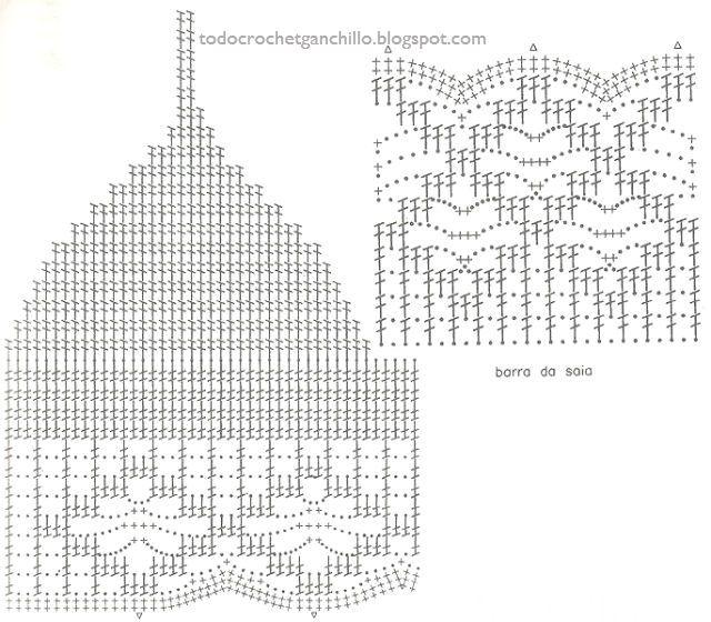 Todo crochet | tejido | Pinterest | Cuerpo, Tejido y Ganchillo