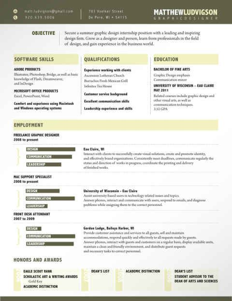 28 Amazing Examples of Cool and Creative Resumes CV Creative cv - ux design resume