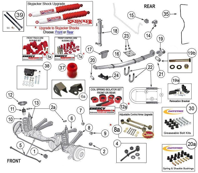 Jeep Cherokee Xj Suspension Parts 1984