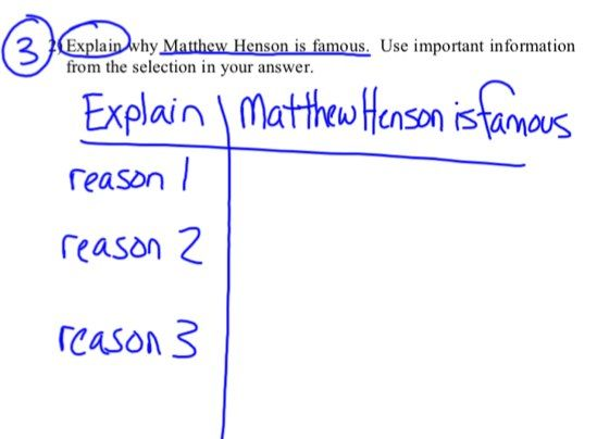 Strategy we use for teaching students to answer Open Response Questions