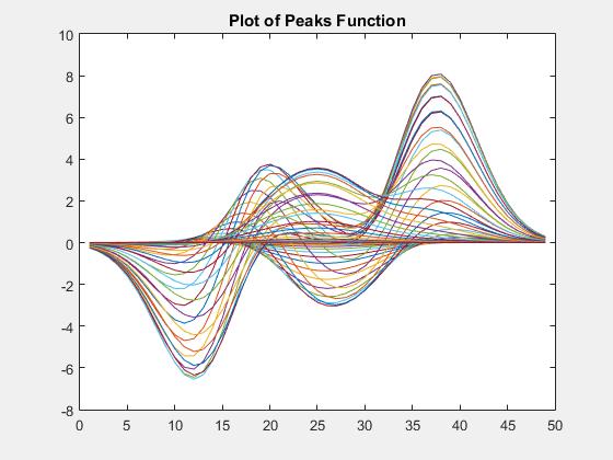 Save Plot With Minimal White Space Matlab Simulink White Space Minimalism Plots