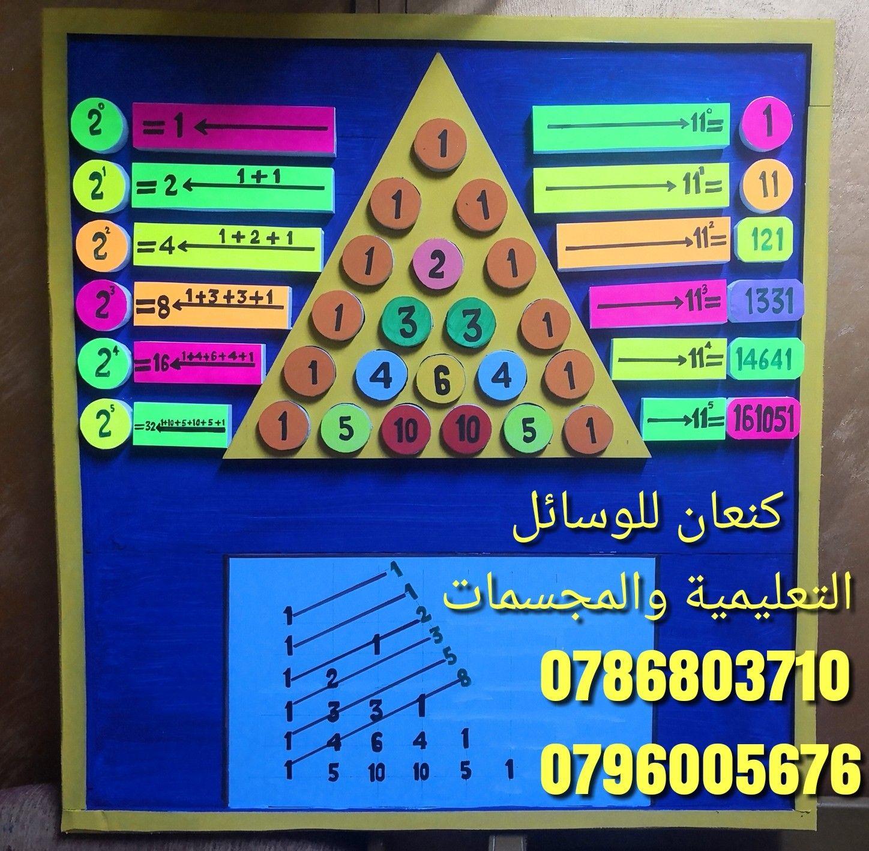 وسيلة تعليمية عن مثلث باسكال لمادة الرياضيات الصف الثامن Education Kids