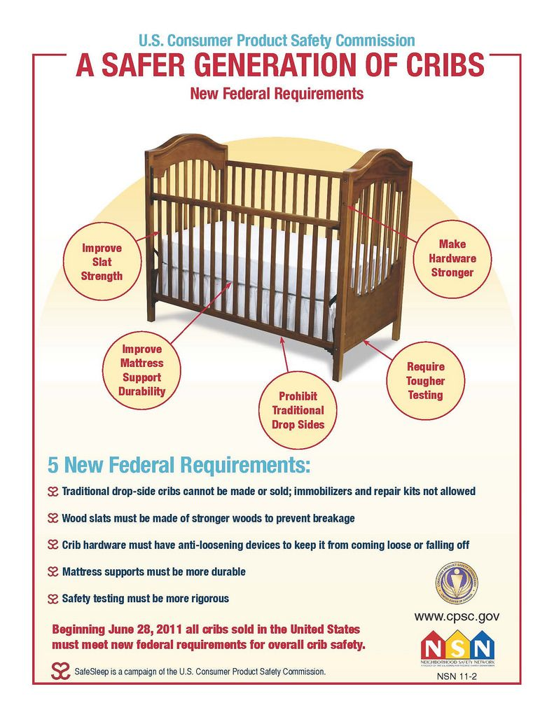 Safest brand of crib for babies - Crib Rules Poster Baby Safe Homes New Jersey Babyproofers Child Safety