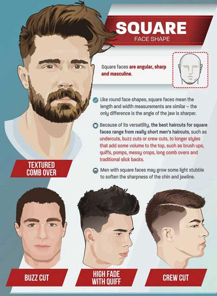 Frisur Nach Gesicht Form Male Online Neue Frisuren Coole Mannerfrisuren Frisur Gesichtsform Haarschnitt Ideen