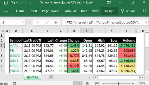 Finance yahoo Yahoo Finance