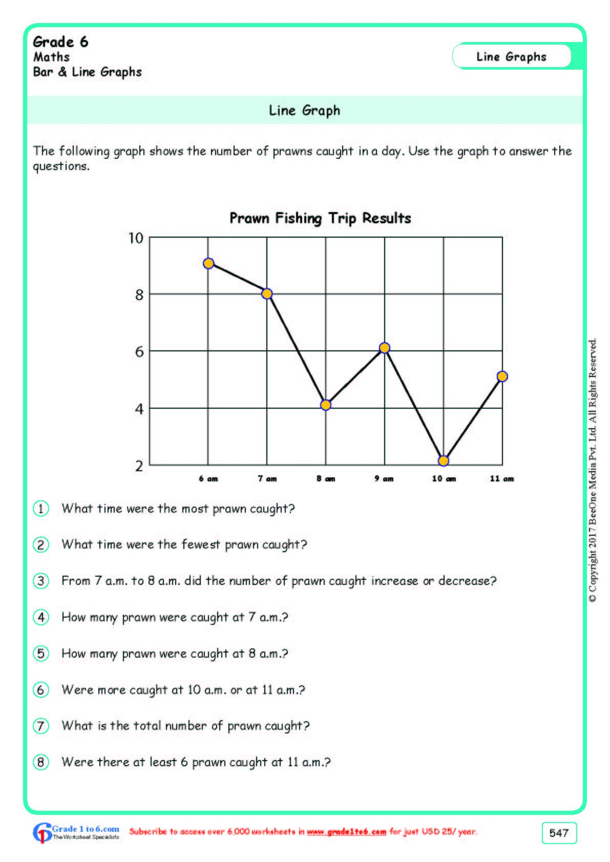 Worksheet Grade 6 Math Line Graph   Line graph worksheets [ 1683 x 1191 Pixel ]